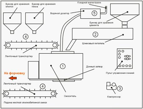Схема подключения панели к материнской плате msi 79